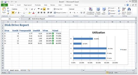 News Report Exle by Building Excel Reports With Powershell