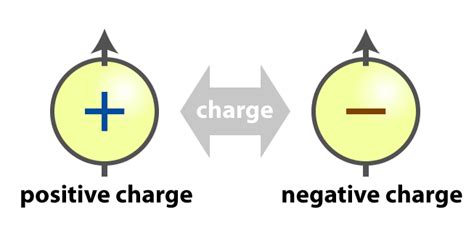 b what is the charge on the 6 00 µf capacitor chapter 32 brooks christina physics