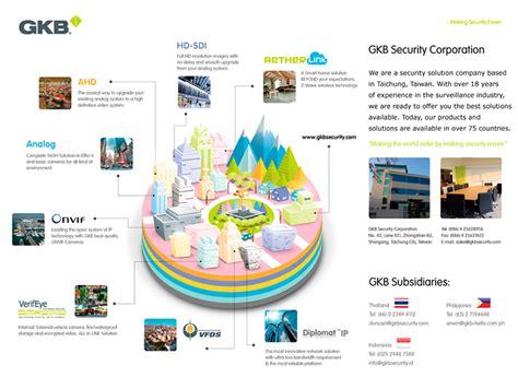 Cctv Gkb jual cctv gkb authorized sertified dealer gkb security
