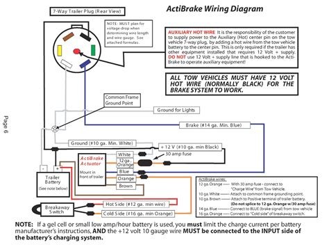 car trailer lights wiring diagram with brake light for