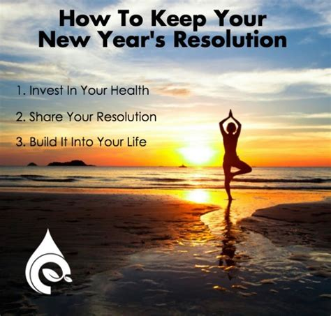 7 New Years Resolutions I Now To Keep by 3 Tips To Keep Your New Years Resolution Evolution