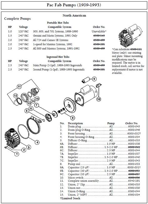 sundance spa parts diagram sundance spa pac fab seal assembly the spa works