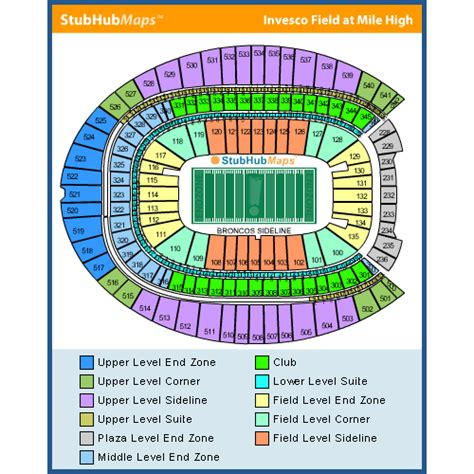 sports authority seating capacity sports authority field at mile high events and concerts in