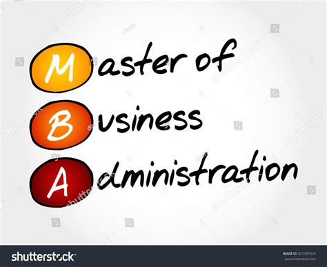 Mba Acronym Business by Mba Master Of Business Administration Acronym Business