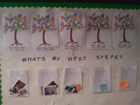 identifying children s next steps early years careers