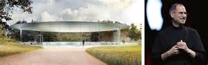 Interior Stylist Vacancies Apple Names Its New Campus Auditorium Steve Jobs Theater
