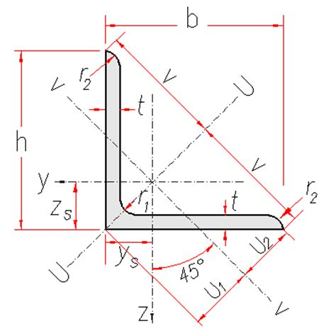 angle section dimensions equal leg angles