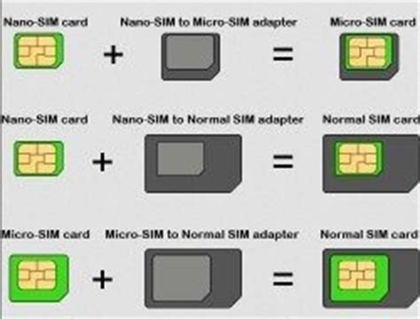 how to make a sim card work in another phone will an iphone sim card work in an android phone quora