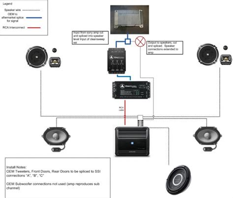 rockford fosgate lifier wiring diagram style by