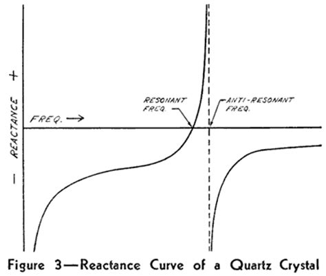 resonance between inductor capacitor at resonance the reactance of the inductor and the capacitor 28 images resonance in series