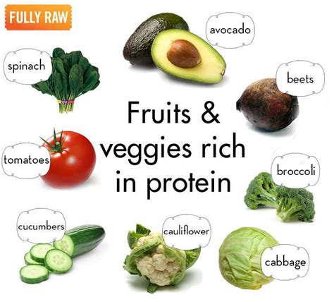 fruits w protein fruits veggies rich in protein anonymous of revolution