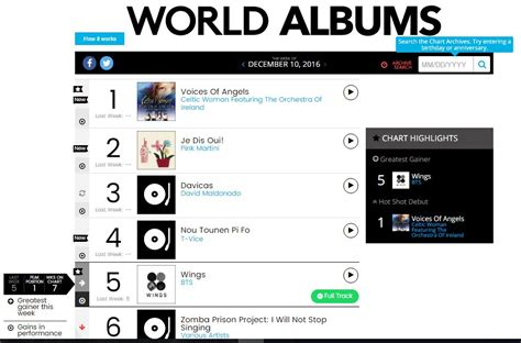 bts on billboard bts soaring high with quot the wings tour quot billboard records