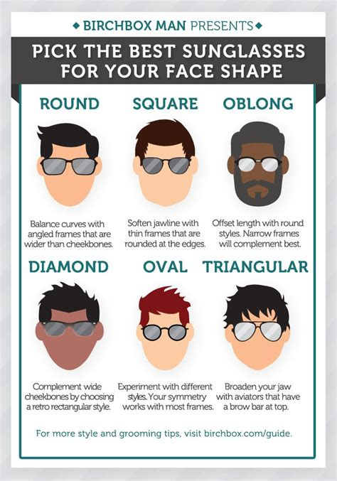 Whats Your Favorite Sunglass Shape by This Infographic Will Show You How To The Best