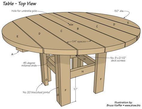 Diy Outdoor Table Plans How To Make A Patio Table