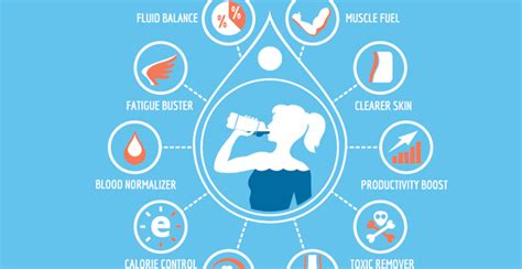 hydration questions and answers your hydration questions answered hann