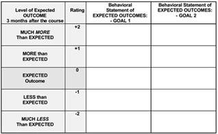 goal attainment scales better evaluation