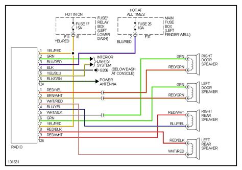 saturn l200 radio wiring diagram wiring diagram and hernes