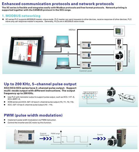 Expansion Board Xc 2ad2da Bd Xinje techdesign automatizaci 243 n scada plcs cad cae cnc servomotores robots cursos plcs