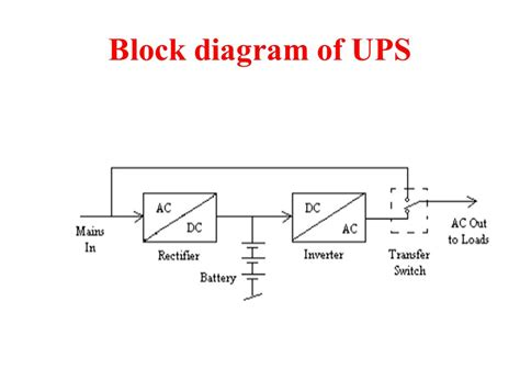 block diagram of ups circuit circuit and schematics diagram