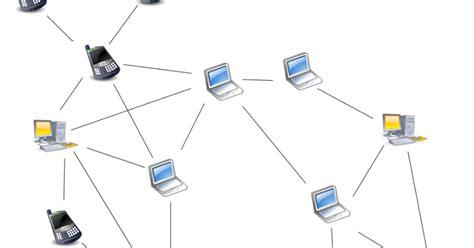 membuat header dengan html cara membuat jaringan peer to peer dengan cisco packet tracer