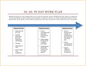 Free 30 60 90 Day Plan Template by 30 60 90 Plan Exle 30 60 90 Day Plan Template Free Jpg