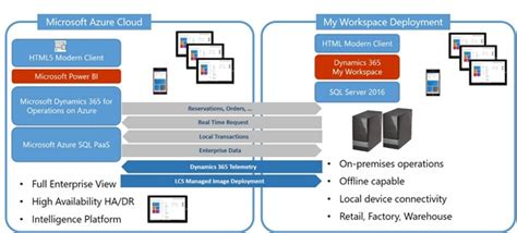 why use visio why use visio best free home design idea inspiration