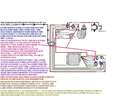 89 jeep wrangler wiring diagram nutter byp jeep auto