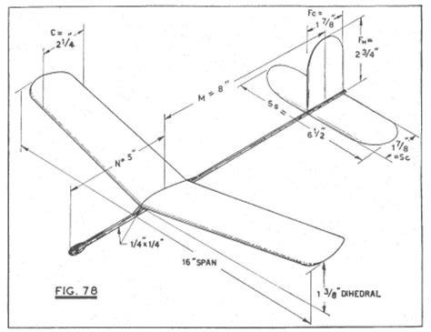 rumus aerodinamika dalam membuat pesawat balsa www sibalsa