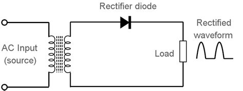 half rectifier diode half wave rectifier circuit electronics notes