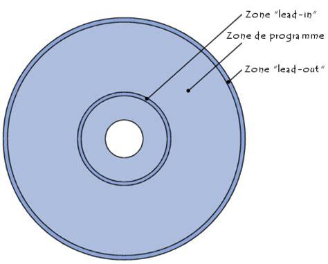 format cd r for audio cd cd audio et cd rom