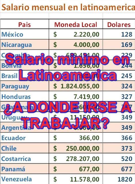 salarios minimos en centro america 2016 salario minimo mensual en mexico 2016 cual es el salario