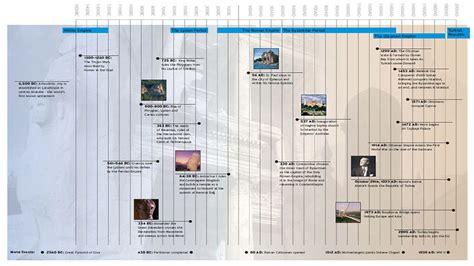 historical timeline of turkey go turkey tourism