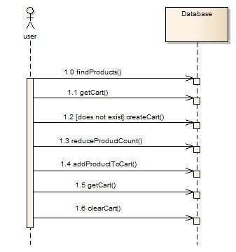 session facade pattern java exle chapter 30 session facade pattern