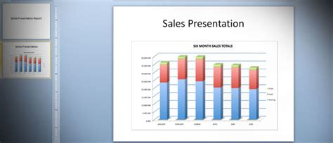 Giving A Sales Presentation Powerpoint Sales Presentation Template