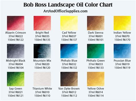 bob ross painting tips are great reminders how to paint