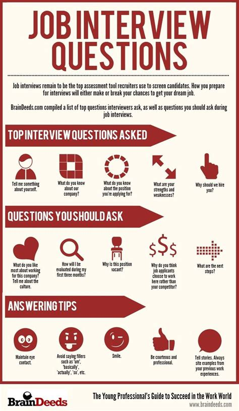 interview questions 35 top sales job interview questions interview hunting