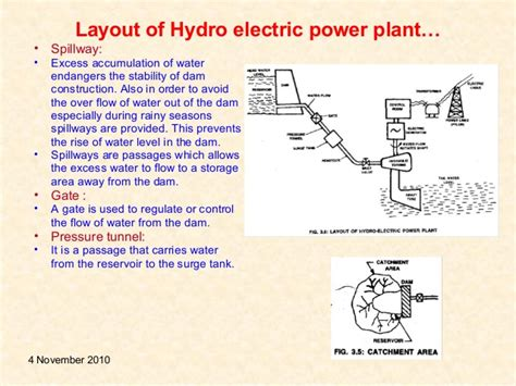 layout of small hydro power plant hydro electric power plant