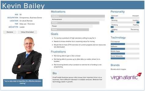 customer persona template four sle buyer personas and what we can learn from