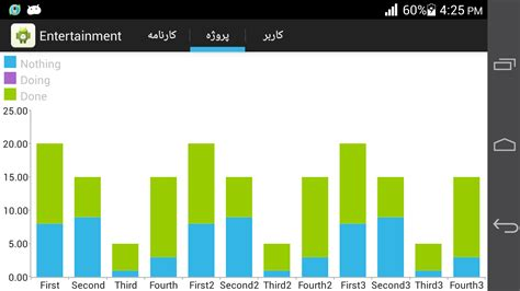 layout inflater xamarin android adding chart in scroll view general discussion ui for