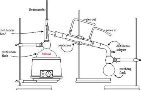 Termometer Uap เป าแก ว ซ อม สร าง ด ดแปลงเคร องแก ว เคร องม อว ทยาศาสตร