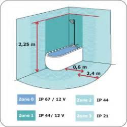 schutzbereich dusche badbeleuchtung nach ma 223 der lenwelt de
