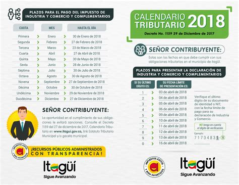 iva 2016 calendario tributario colombia tarifas de industria y comercio en colombia ao 2016 las