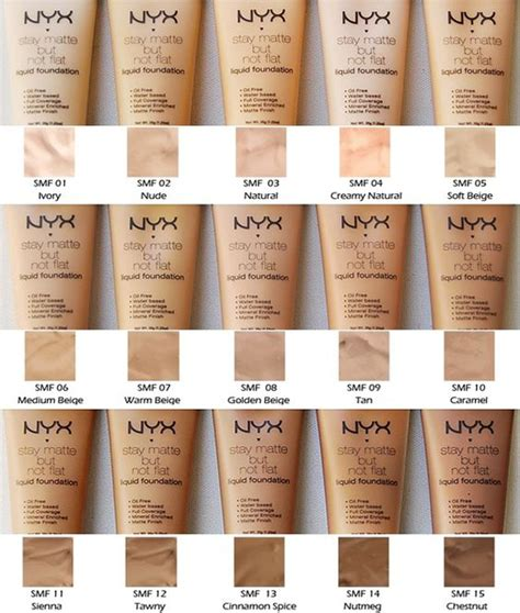 Nyx Incvicible Fullest Coverage Foundation Warm stay matte but not flat nyx enriquecida minerais