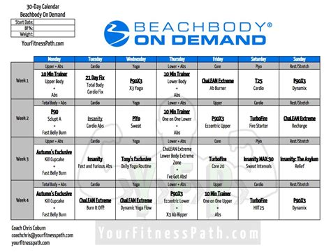 day on demand access new workouts with beachbody on demand your