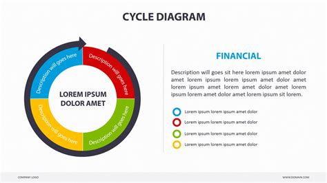 cycle diagram powerpoint cycle diagram powerpoint by creapack graphicriver