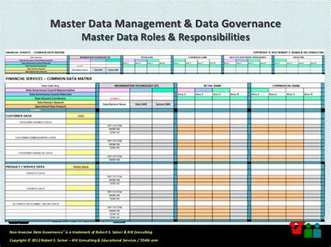 data governance project plan template real world data governance master data management data