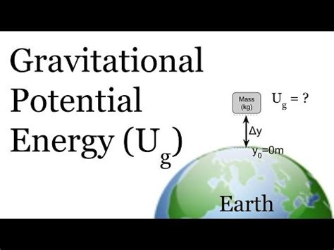 exle of gravitational potential energy gravitational energy exles www pixshark images