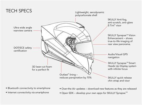 Helm Cross Ntc skully ar 1 the smart helmet funded goes on presale