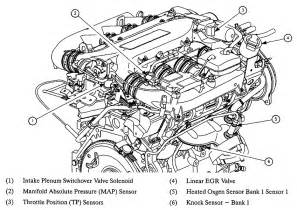 saturn vue sd sensor location get free image about wiring diagram