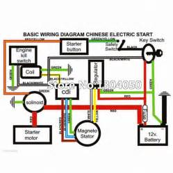 kazuma falcon 150 atv wiring diagram get wiring diagram free
